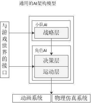 1通用AI架构模型.jpg